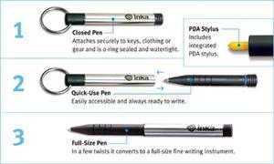 Inka Pen RTW Gear List